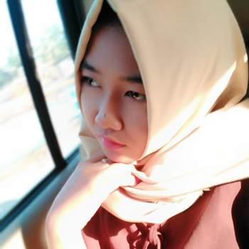 devinvaleyellow46_Jawa Tengah_Célibataire_Femme