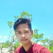putra6297's profile photo