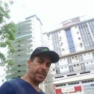 joaobatistadiasb's profile photo