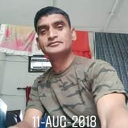 hnprashad's profile photo