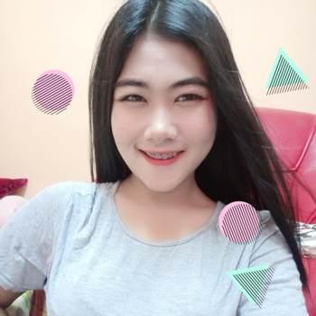 mukdawanw_Nakhon Si Thammarat_Single_Female