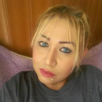 cindy0909_8_Kansas_Single_Female