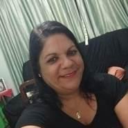elizetebotelho's profile photo