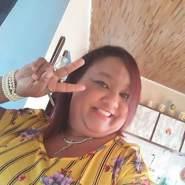 maidalir's profile photo