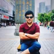 methungkornw's profile photo