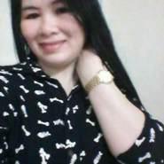 user_danth63850's profile photo