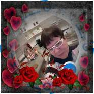 petrah19's profile photo