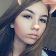 edinas22's profile photo