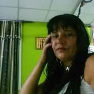 alejandraa198's profile photo