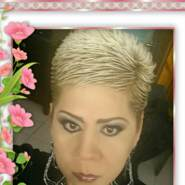 prdelacruz703's profile photo