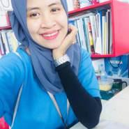 azmaafiraa's profile photo