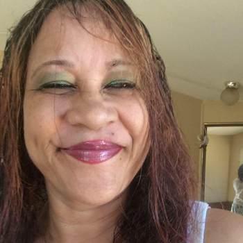 patsyl5_North Carolina_Single_Female