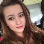bichngoc23's profile photo
