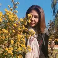 suriphonb's profile photo