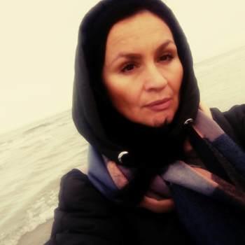 ermolova73elena_Pomorskie_Single_Female