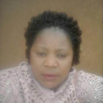 milliamm_Lilongwe_โสด_หญิง