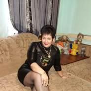 user_zmyv18657's profile photo