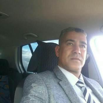 rabiar6_Casablanca-Settat_Soltero (a)_Masculino