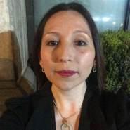 caroll108's profile photo