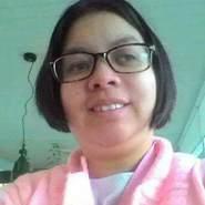 thanhn619's profile photo