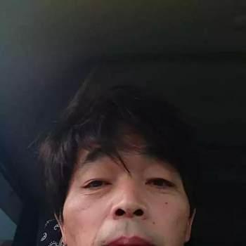 isaoh517_Saitama_Single_Male