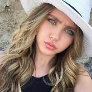 nancy916's profile photo