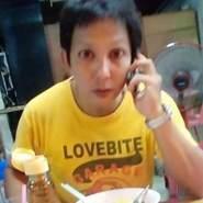 yuttanathitthanom's profile photo