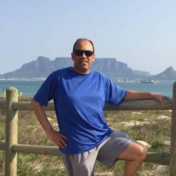 hittrain22_Gauteng_Single_Male
