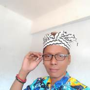 mohammads453's profile photo
