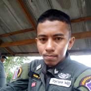 phattinanc's profile photo