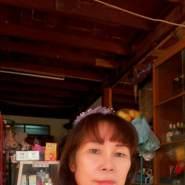 phuns537's profile photo