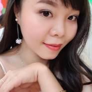 tienmini7's profile photo