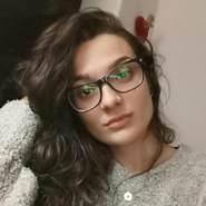 svargascastillo81's profile photo