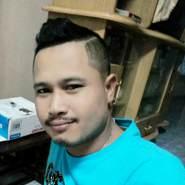 ussaman2750's profile photo