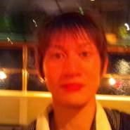 tsurugi4224's profile photo