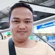 dechanaa's profile photo