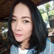 oppoo960's profile photo