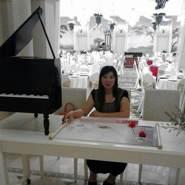 khanhv62's profile photo