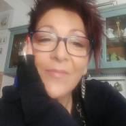 robertab68's profile photo