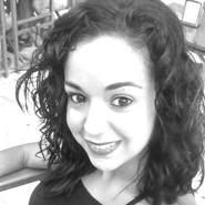 aplicaciones1974's profile photo