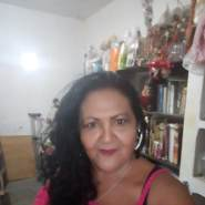 gonzaleznorma704's profile photo