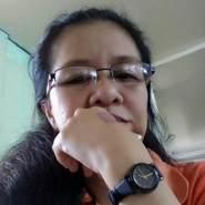 cristinae63's profile photo