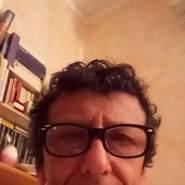 salvoMila's profile photo