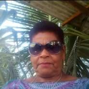 luziar16's profile photo