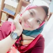 dynaz7's profile photo