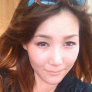 Shitanwww's profile photo
