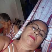 angelamariaviei2's profile photo