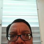 pedror284's profile photo