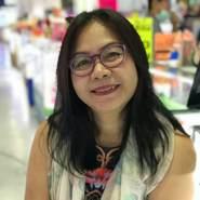 pensripraikaen's profile photo
