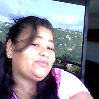 AIMAR28_Distrito Capital De Bogota_Alleenstaand_Man